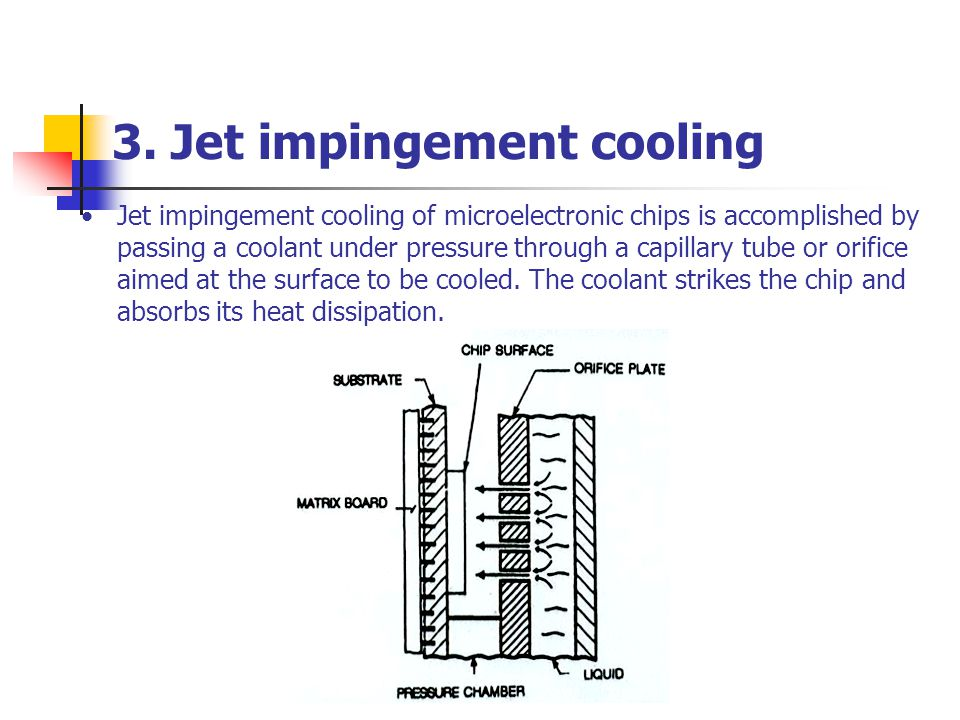 3. Jet impingement cooling Jet impingement cooling of microelectronic chips is accomplished by passing a coolant under pressure through a capillary tu