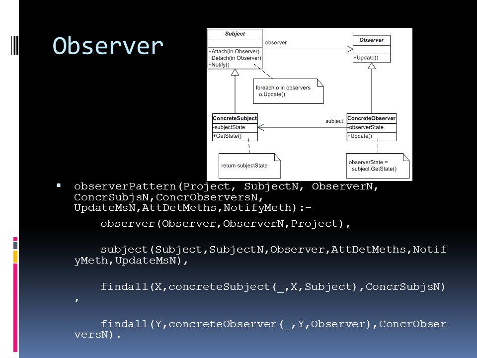 Observer  observerPattern(Project, SubjectN, ObserverN, ConcrSubjsN,ConcrObserversN, UpdateMsN,AttDetMeths,NotifyMeth):- observer(Observer,ObserverN,