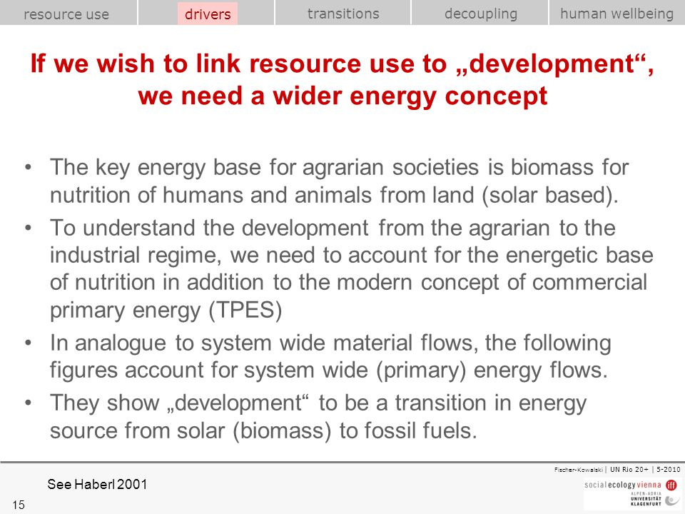 """15 transitions resource use drivershuman wellbeing decoupling Fischer-Kowalski 