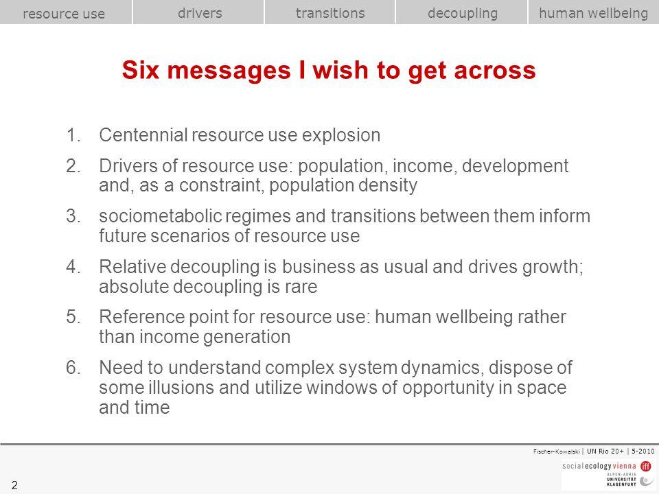 2 transitions resource use drivershuman wellbeing decoupling Fischer-Kowalski | UN Rio 20+ | 5-2010 Six messages I wish to get across 1.Centennial res