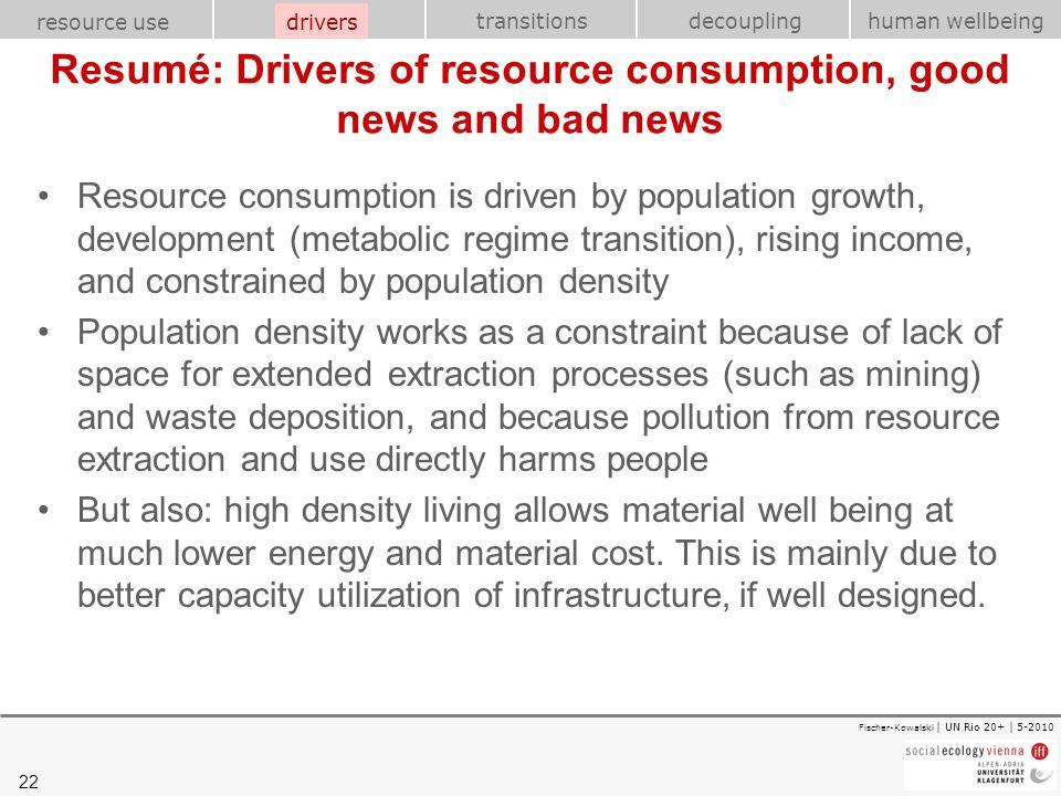 22 transitions resource use drivershuman wellbeing decoupling Fischer-Kowalski | UN Rio 20+ | 5-2010 Resumé: Drivers of resource consumption, good new