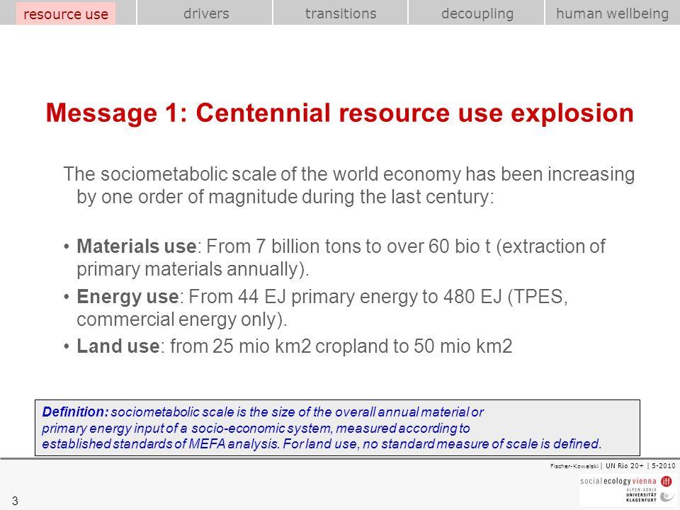 3 transitions resource use drivershuman wellbeing decoupling Fischer-Kowalski | UN Rio 20+ | 5-2010 Message 1: Centennial resource use explosion Defin