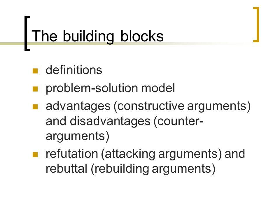 The building blocks definitions problem-solution model advantages (constructive arguments) and disadvantages (counter- arguments) refutation (attackin