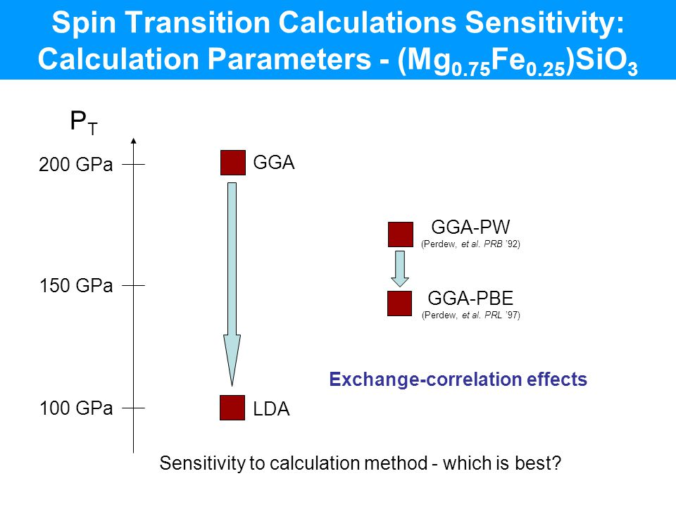 Spin Transition Calculations Sensitivity: Calculation Parameters - (Mg 0.75 Fe 0.25 )SiO 3 PTPT 200 GPa 150 GPa 100 GPa GGA GGA-PW (Perdew, et al. PRB