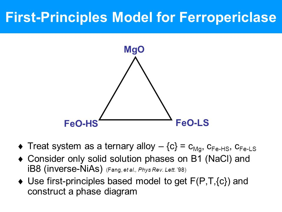 First-Principles Model for Ferropericlase  Treat system as a ternary alloy – {c} = c Mg, c Fe-HS, c Fe-LS  Consider only solid solution phases on B1