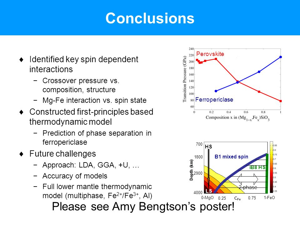 Conclusions  Identified key spin dependent interactions −Crossover pressure vs. composition, structure −Mg-Fe interaction vs. spin state  Constructe