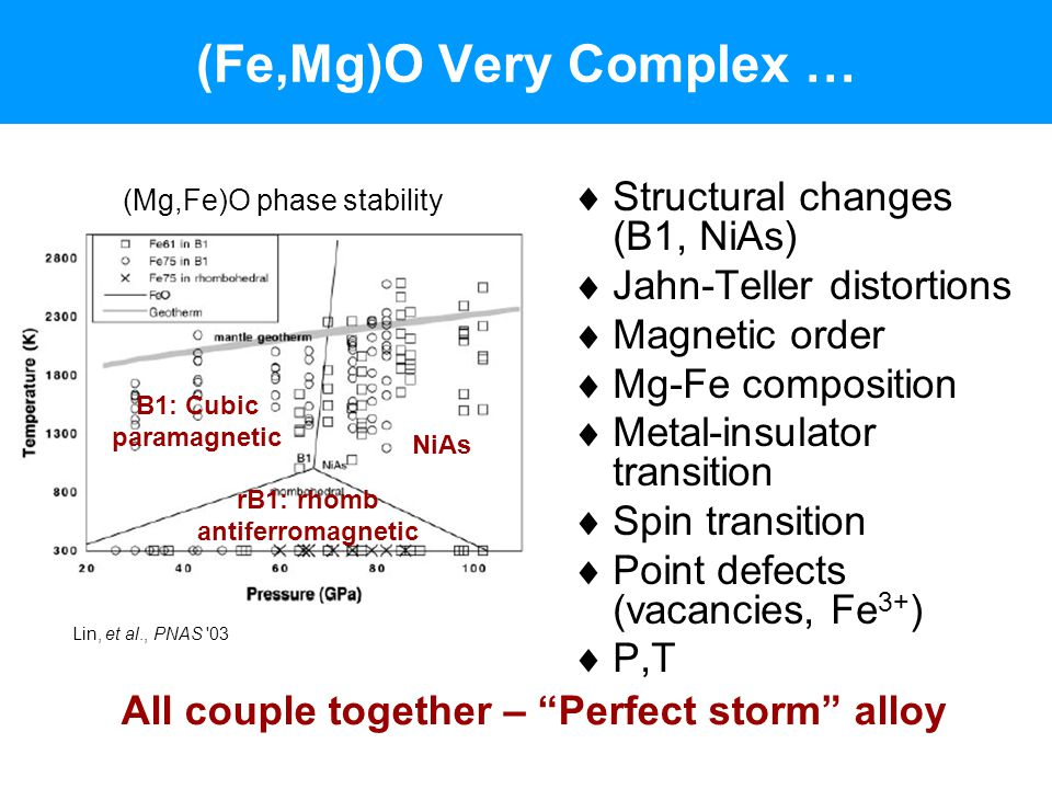(Fe,Mg)O Very Complex …  Structural changes (B1, NiAs)  Jahn-Teller distortions  Magnetic order  Mg-Fe composition  Metal-insulator transition 