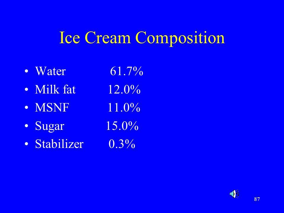 87 Ice Cream Composition Water 61.7% Milk fat 12.0% MSNF 11.0% Sugar 15.0% Stabilizer 0.3%