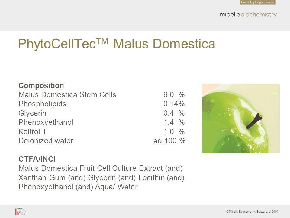 © Mibelle Biochemistry, Switzerland 2010 PhytoCellTec TM Malus Domestica Composition Malus Domestica Stem Cells9.0 % Phospholipids0.14% Glycerin0.4 %