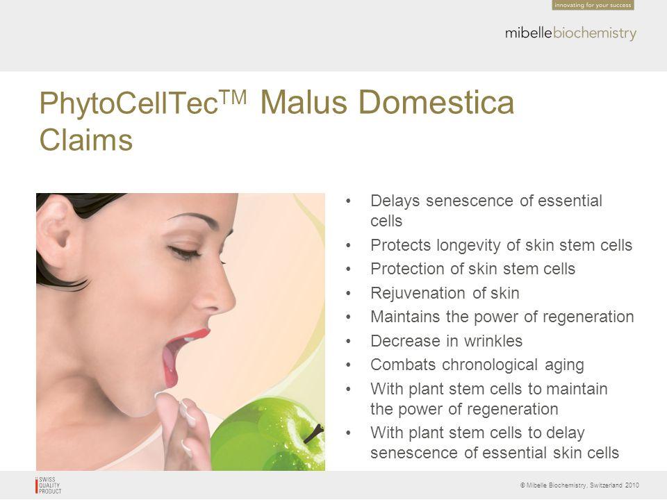 © Mibelle Biochemistry, Switzerland 2010 PhytoCellTec TM Malus Domestica Claims Delays senescence of essential cells Protects longevity of skin stem c