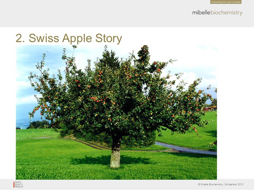 © Mibelle Biochemistry, Switzerland 2010 2. Swiss Apple Story