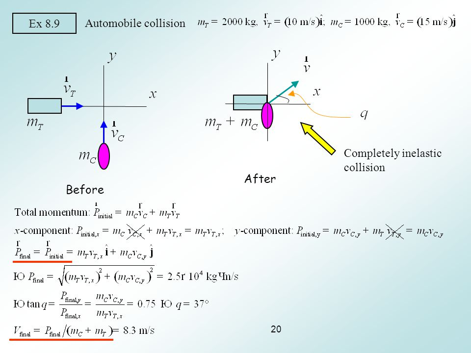 20 Ex 8.9 Automobile collision Before After Completely inelastic collision