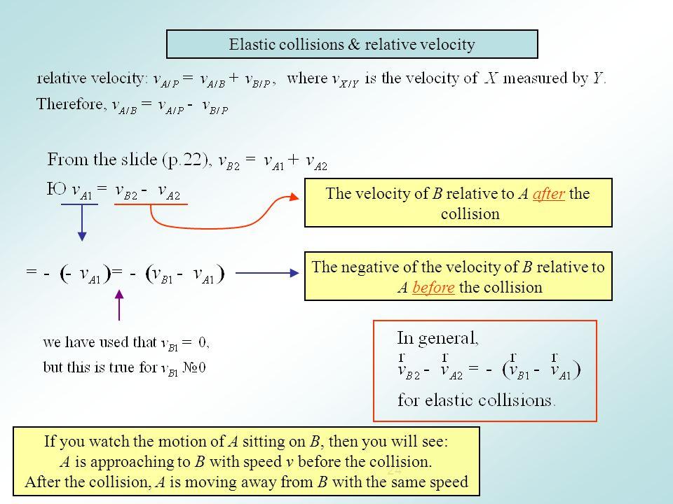 24 Elastic collisions & relative velocity The velocity of B relative to A after the collision The negative of the velocity of B relative to A before t