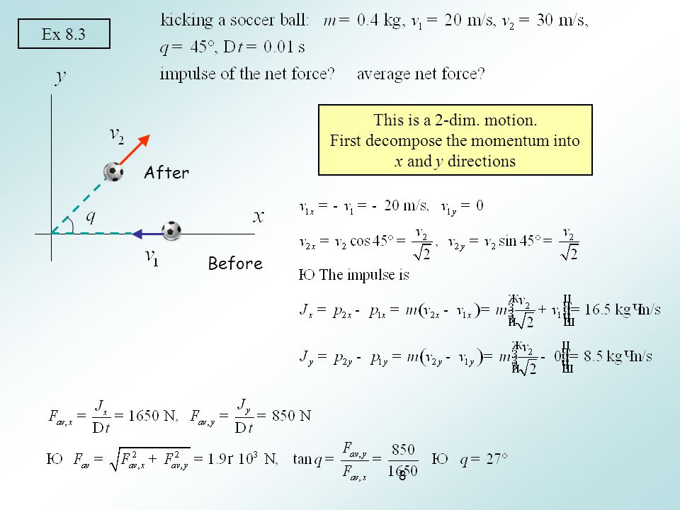 8 Ex 8.3 Before After This is a 2-dim. motion. First decompose the momentum into x and y directions