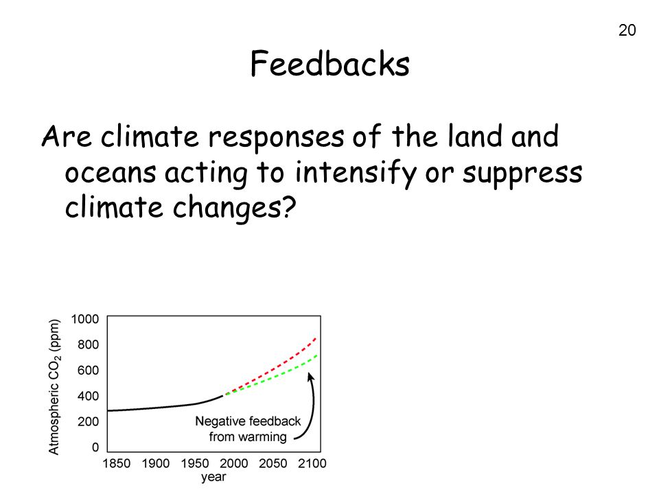 20 Feedbacks Are climate responses of the land and oceans acting to intensify or suppress climate changes