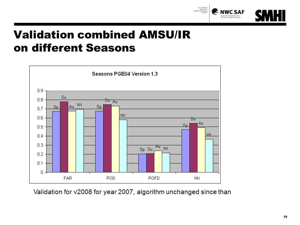 10 Validation combined AMSU/IR on different Seasons Validation for v2008 for year 2007, algorithm unchanged since than