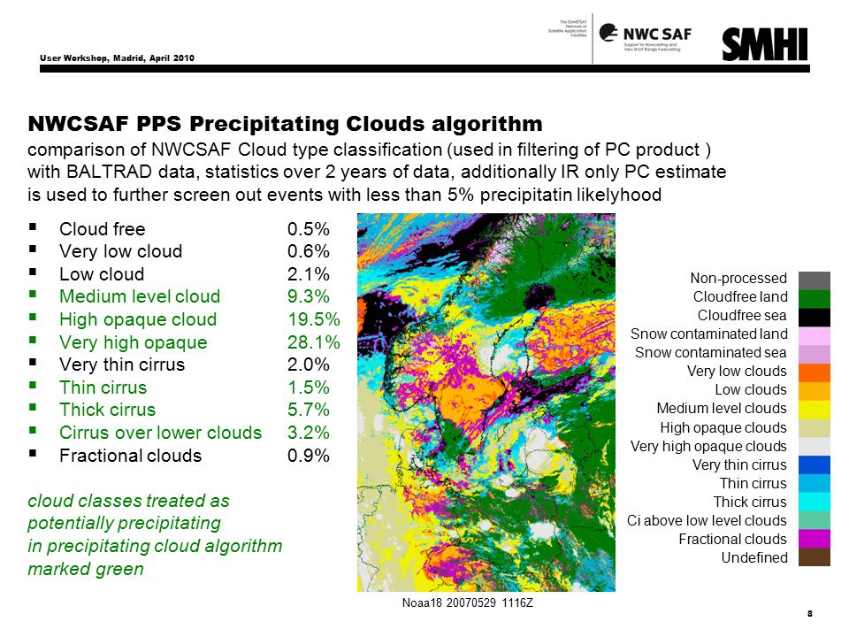 User Workshop, Madrid, April 2010 8 NWCSAF PPS Precipitating Clouds algorithm comparison of NWCSAF Cloud type classification (used in filtering of PC product ) with BALTRAD data, statistics over 2 years of data, additionally IR only PC estimate is used to further screen out events with less than 5% precipitatin likelyhood  Cloud free 0.5%  Very low cloud 0.6%  Low cloud 2.1%  Medium level cloud 9.3%  High opaque cloud 19.5%  Very high opaque 28.1%  Very thin cirrus 2.0%  Thin cirrus 1.5%  Thick cirrus 5.7%  Cirrus over lower clouds 3.2%  Fractional clouds 0.9% cloud classes treated as potentially precipitating in precipitating cloud algorithm marked green Non-processed Cloudfree land Cloudfree sea Snow contaminated land Snow contaminated sea Very low clouds Low clouds Medium level clouds High opaque clouds Very high opaque clouds Very thin cirrus Thin cirrus Thick cirrus Ci above low level clouds Fractional clouds Undefined Noaa18 20070529 1116Z