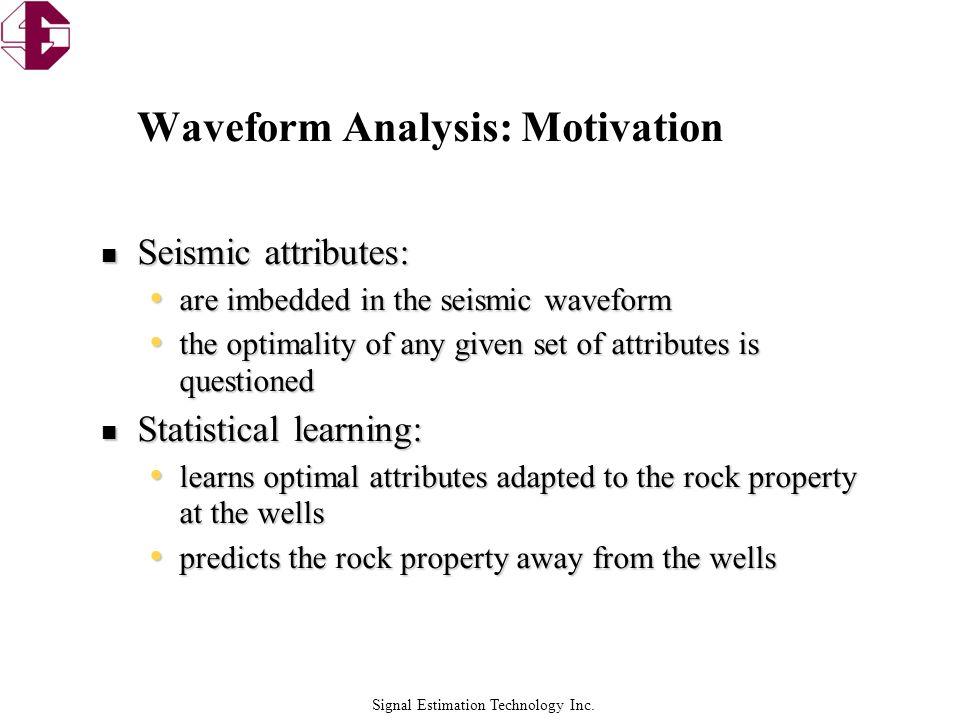 Signal Estimation Technology Inc. Waveform Analysis: Motivation Seismic attributes: Seismic attributes: are imbedded in the seismic waveform are imbed
