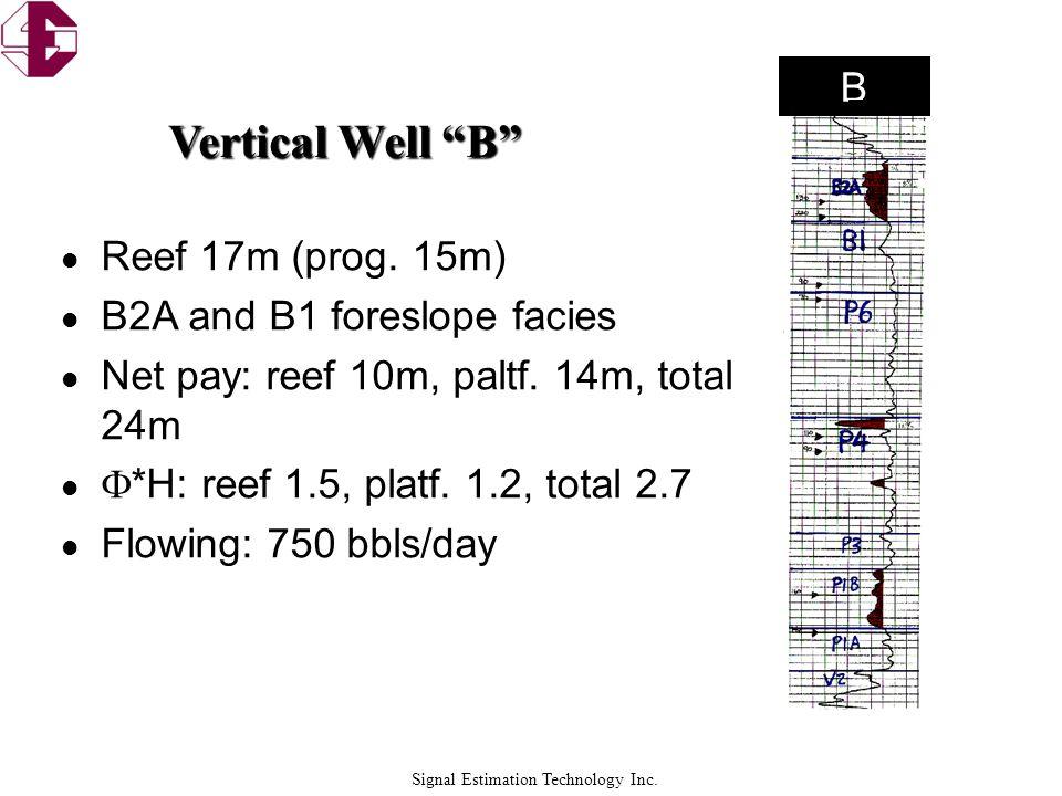 Signal Estimation Technology Inc. l Reef 17m (prog. 15m) l B2A and B1 foreslope facies l Net pay: reef 10m, paltf. 14m, total 24m l  *H: reef 1.5, pl