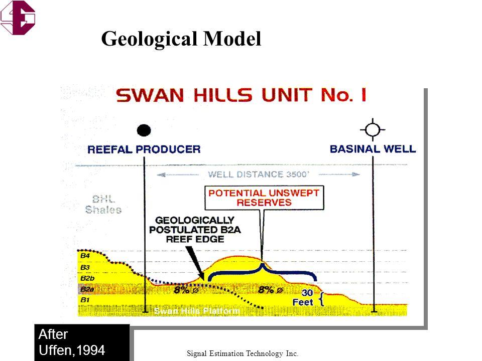 Signal Estimation Technology Inc. Geological Model After Uffen,1994