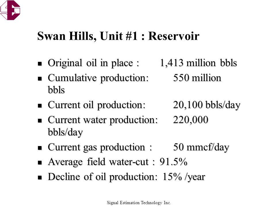 Signal Estimation Technology Inc. Swan Hills, Unit #1 : Reservoir Original oil in place : 1,413 million bbls Original oil in place : 1,413 million bbl