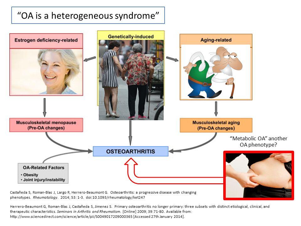 Castañeda S, Roman-Blas J, Largo R, Herrero-Beaumont G. Osteoarthritis: a progressive disease with changing phenotypes. Rheumatology. 2014; 53: 1-3. d
