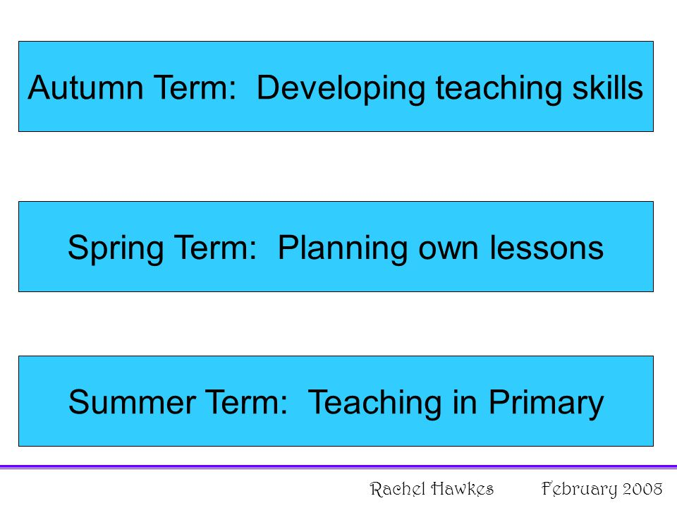 Autumn Term: Developing teaching skills Spring Term: Planning own lessons Summer Term: Teaching in Primary Rachel Hawkes February 2008