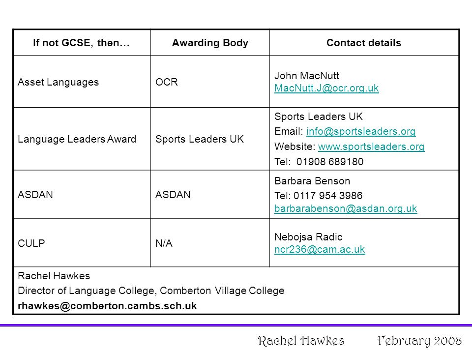 If not GCSE, then…Awarding BodyContact details Asset LanguagesOCR John MacNutt MacNutt.J@ocr.org.uk MacNutt.J@ocr.org.uk Language Leaders AwardSports Leaders UK Email: info@sportsleaders.orginfo@sportsleaders.org Website: www.sportsleaders.orgwww.sportsleaders.org Tel: 01908 689180 ASDAN Barbara Benson Tel: 0117 954 3986 barbarabenson@asdan.org.uk barbarabenson@asdan.org.uk CULPN/A Nebojsa Radic ncr236@cam.ac.uk ncr236@cam.ac.uk Rachel Hawkes Director of Language College, Comberton Village College rhawkes@comberton.cambs.sch.uk Rachel Hawkes February 2008