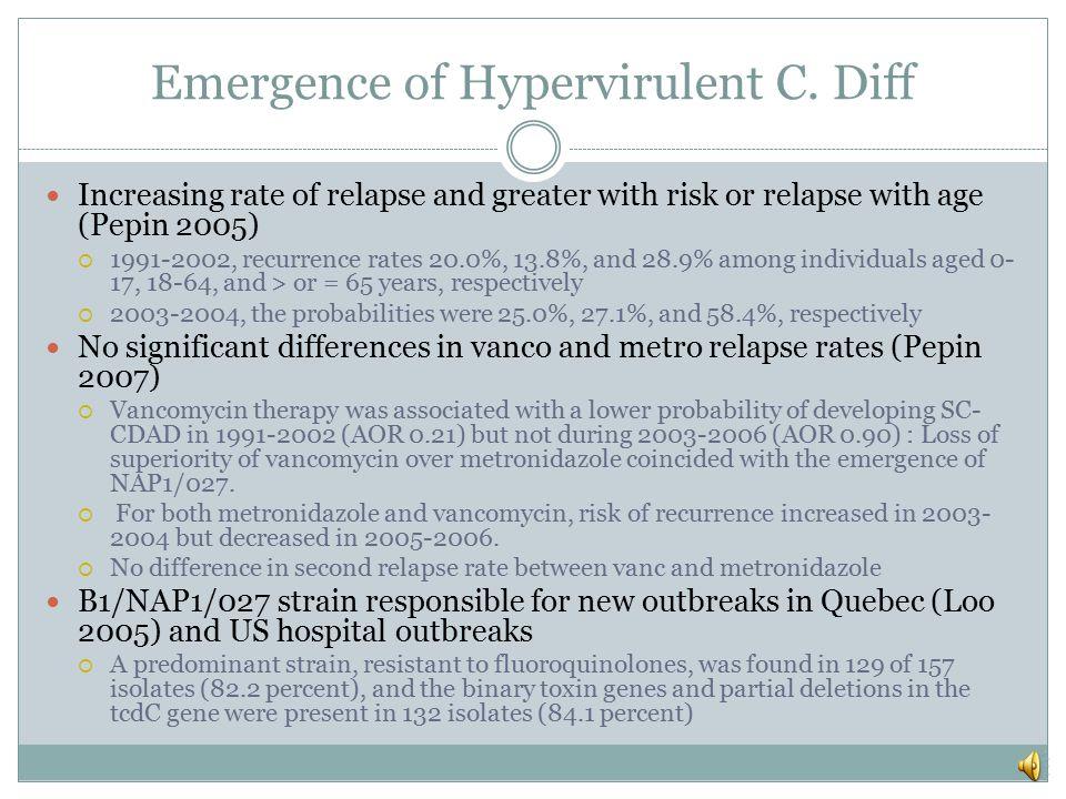 Emergence of Hypervirulent C.