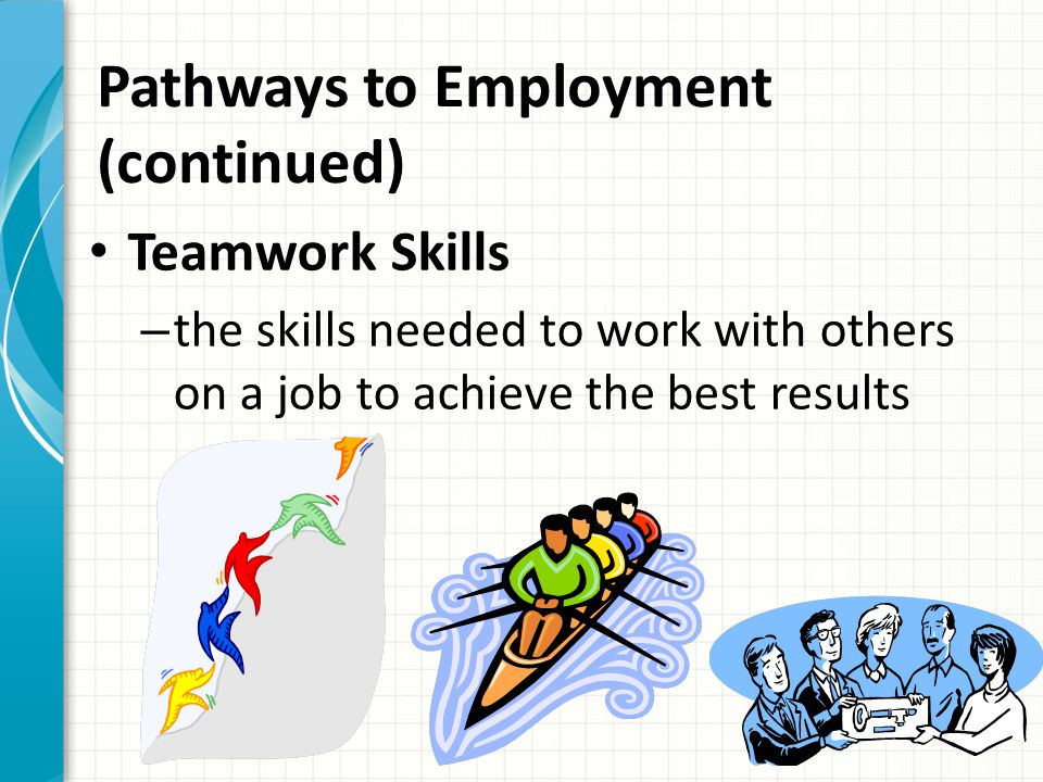 Pathways to Employment (continued) Teamwork Skills – the skills needed to work with others on a job to achieve the best results