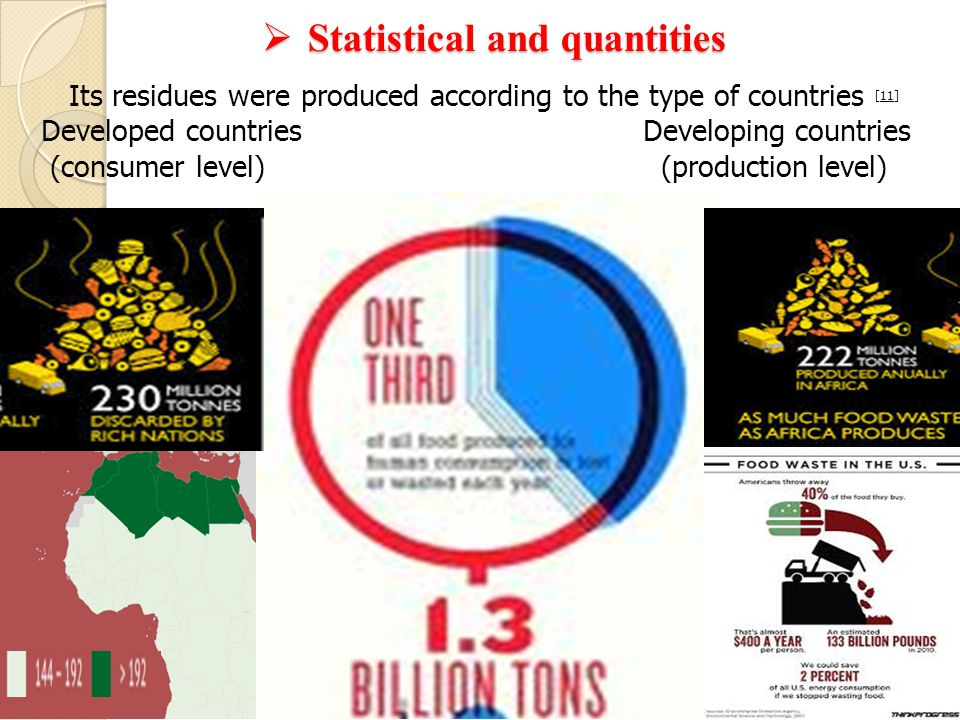  Statistical and quantities Its residues were produced according to the type of countries [11] Developed countries Developing countries (consumer lev