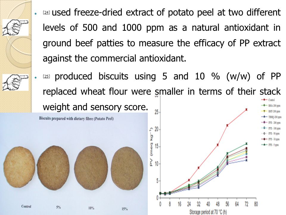 [24] used freeze-dried extract of potato peel at two different levels of 500 and 1000 ppm as a natural antioxidant in ground beef patties to measure t