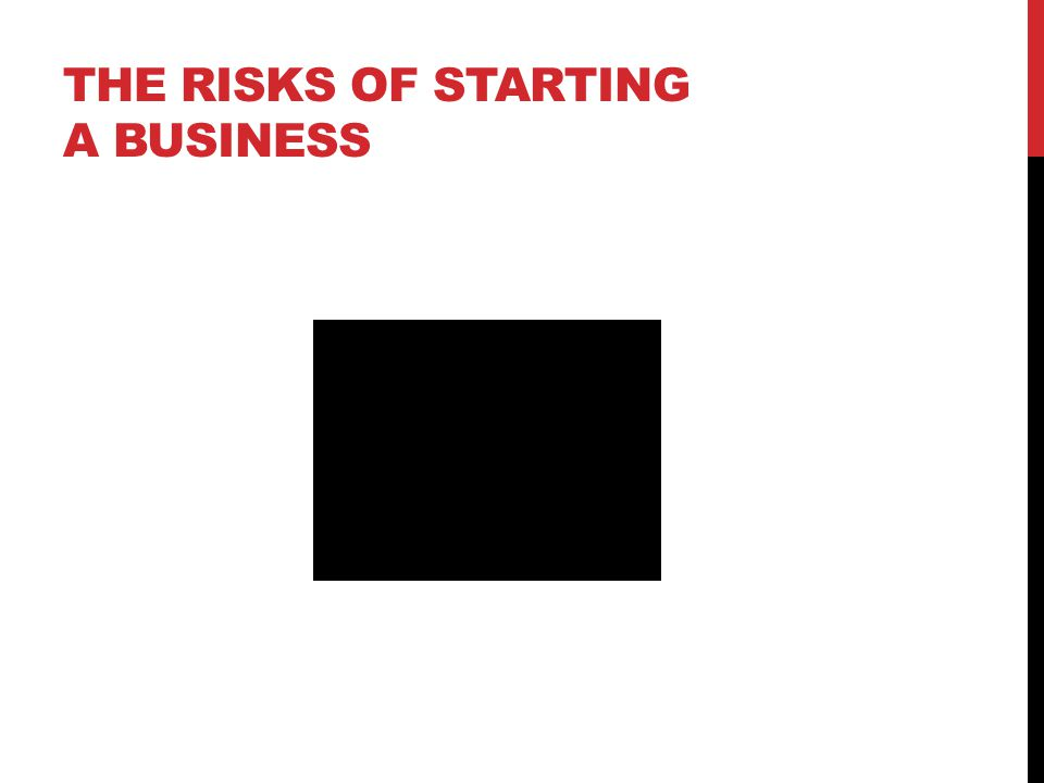 THE RISKS OF STARTING A BUSINESS