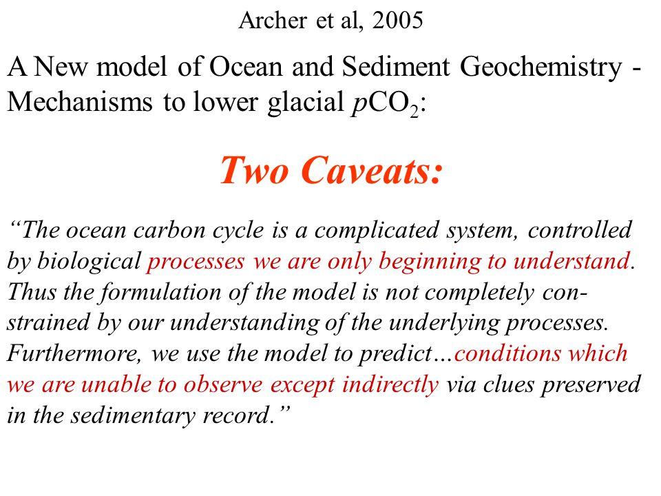 Archer et al, 2005 2.