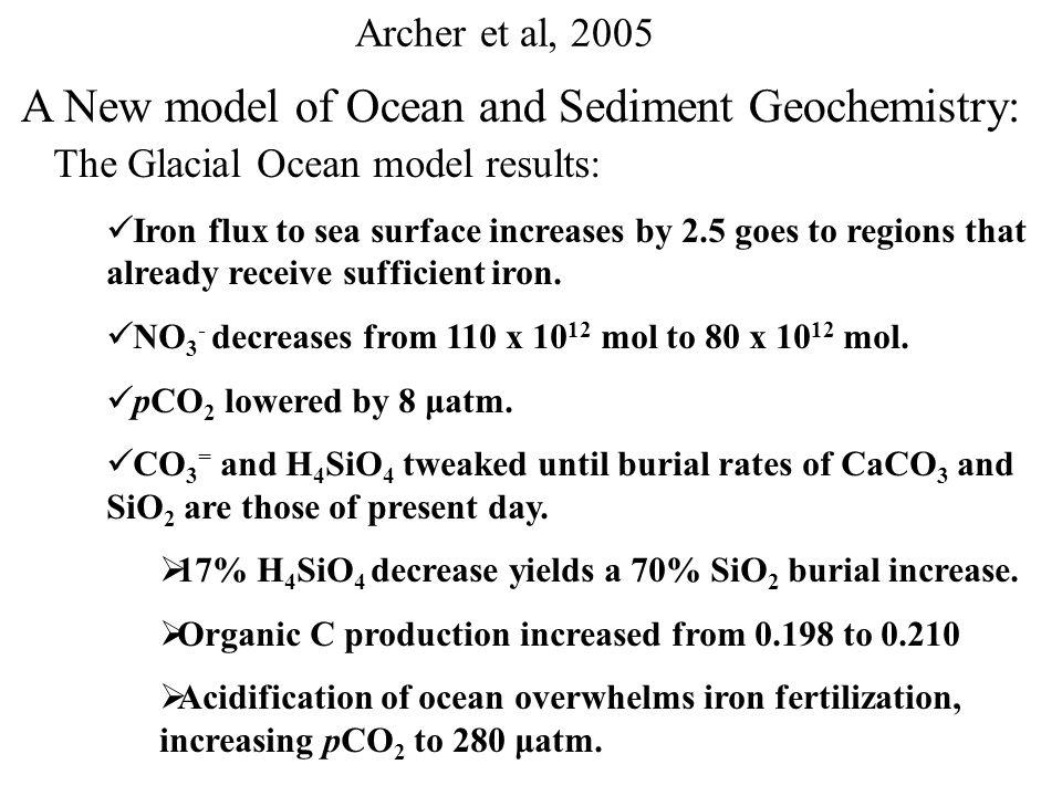 A New model of Ocean and Sediment Geochemistry: Archer et al, 2005 The Glacial Ocean model description:  High Lat.