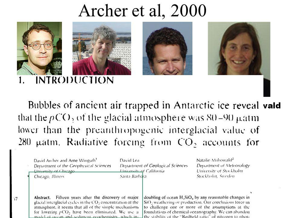 Suggested papers: Reviews: Archer et al., 2000 Newer ideas:Zeng 2003 Toggweiler et al.