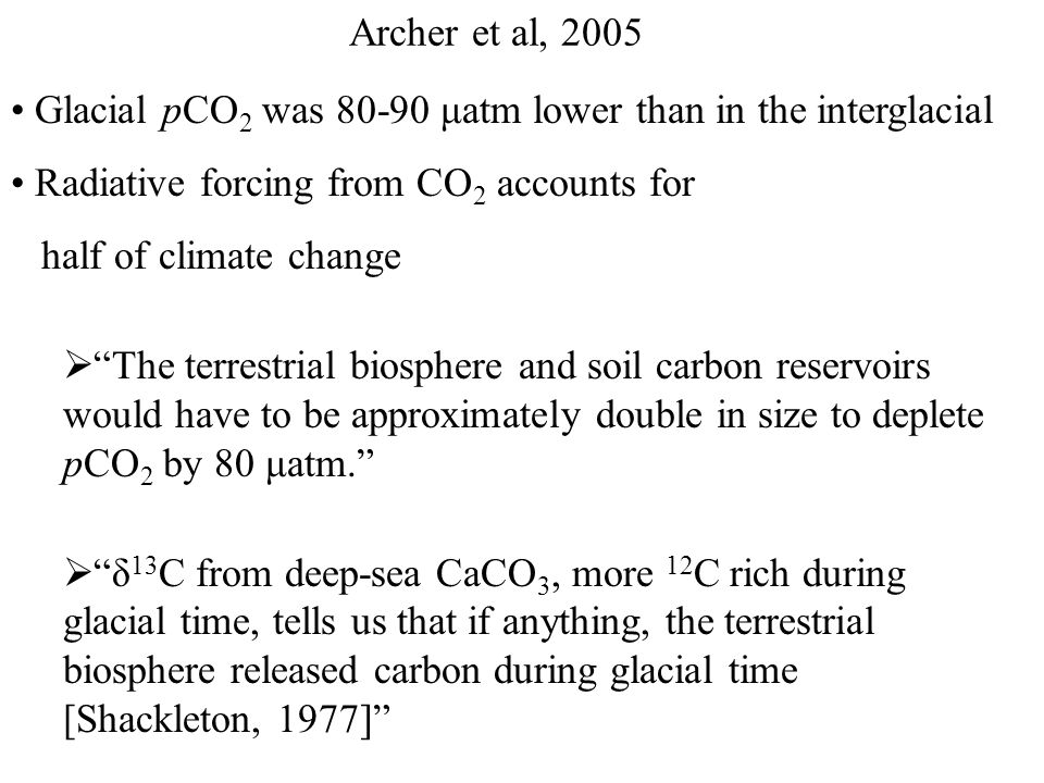 Glacial pCO 2 was 80-90 μatm lower than in the interglacial Radiative forcing from CO 2 accounts for half of climate change  The terrestrial biosphere and soil carbon reservoirs would have to be approximately double in size to deplete pCO 2 by 80 μatm.  δ 13 C from deep-sea CaCO 3, more 12 C rich during glacial time, tells us that if anything, the terrestrial biosphere released carbon during glacial time [Shackleton, 1977] Archer et al, 2005