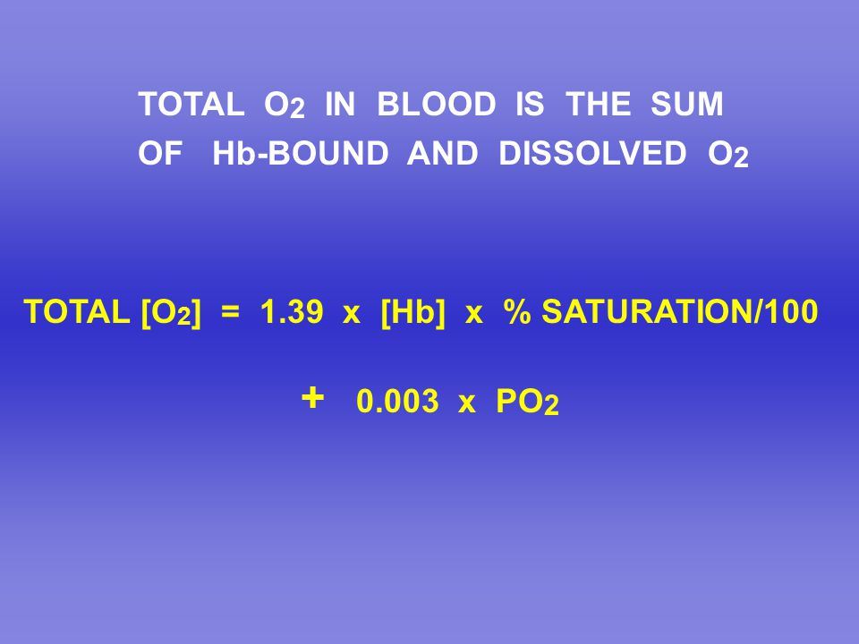 TOTAL O 2 IN BLOOD IS THE SUM OF Hb-BOUND AND DISSOLVED O 2 TOTAL [O 2 ] = 1.39 x [Hb] x % SATURATION/100 + 0.003 x PO 2
