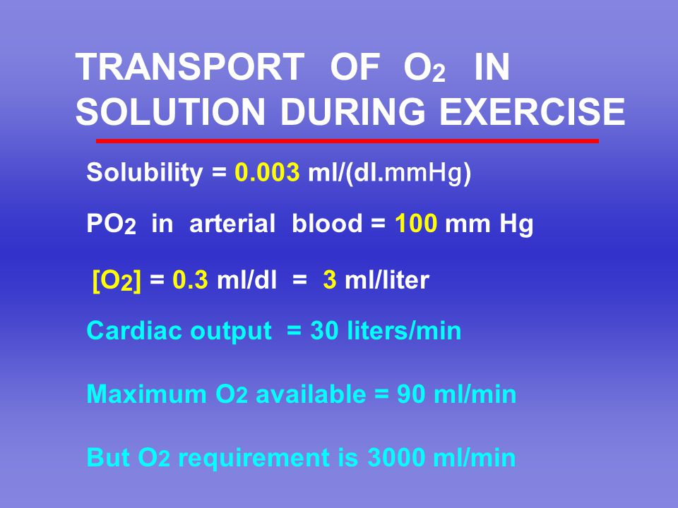 Carbon dioxide is carried in the blood in three forms 1.