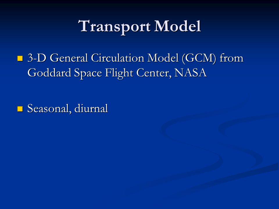 Transport Model 3-D General Circulation Model (GCM) from Goddard Space Flight Center, NASA 3-D General Circulation Model (GCM) from Goddard Space Flight Center, NASA Seasonal, diurnal Seasonal, diurnal