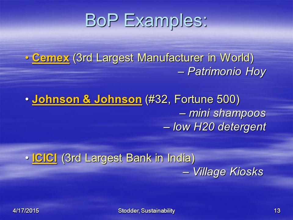Stodder, Sustainability13 BoP Examples: ICICI (3rd Largest Bank in India) ICICI (3rd Largest Bank in India) – Village Kiosks Johnson & Johnson (#32, Fortune 500) Johnson & Johnson (#32, Fortune 500) – mini shampoos – mini shampoos – low H20 detergent – low H20 detergent Cemex (3rd Largest Manufacturer in World) Cemex (3rd Largest Manufacturer in World) – Patrimonio Hoy – Patrimonio Hoy 4/17/2015
