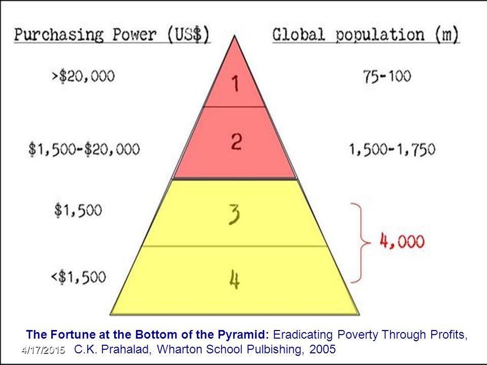Stodder, Sustainability8 THE PYRAMID The FORTUNE At The Bottom of The Fortune at the Bottom of the Pyramid: Eradicating Poverty Through Profits, C.K.