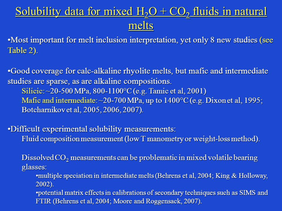 Solubility data for mixed H 2 O + CO 2 fluids in natural melts Most important for melt inclusion interpretation, yet only 8 new studies (see Table 2).Most important for melt inclusion interpretation, yet only 8 new studies (see Table 2).