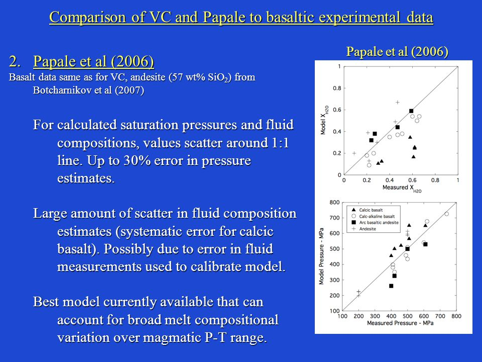 Comparison of VC and Papale to basaltic experimental data Papale et al (2006) 2.Papale et al (2006) Basalt data same as for VC, andesite (57 wt% SiO 2 ) from Botcharnikov et al (2007) For calculated saturation pressures and fluid compositions, values scatter around 1:1 line.