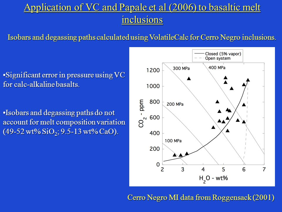Application of VC and Papale et al (2006) to basaltic melt inclusions Significant error in pressure using VC for calc-alkaline basalts.Significant error in pressure using VC for calc-alkaline basalts.