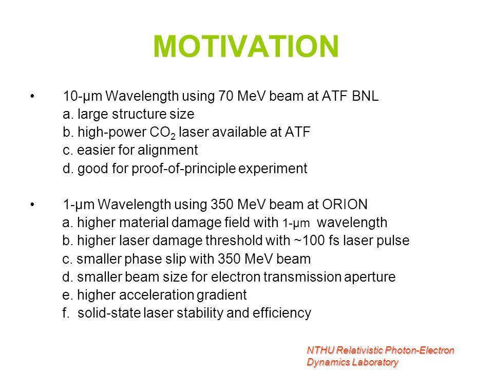 MOTIVATION 10-μm Wavelength using 70 MeV beam at ATF BNL a.