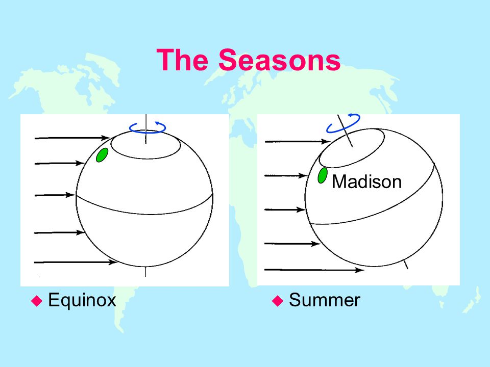 The effect of distance from the sun u Assumed mathematics –Sphere of radius r F Surface area = 4  r 2 –Disc of radius r F One sided area =  r 2 u Intensity = Power received by object divided by the area of object = Energy flow / unit surface area