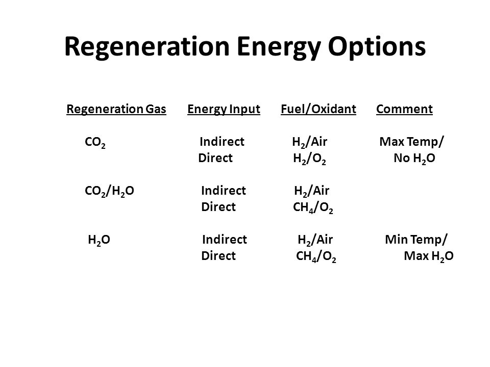 Regeneration Energy Options Regeneration Gas Energy Input Fuel/Oxidant Comment CO 2 Indirect H 2 /Air Max Temp/ Direct H 2 /O 2 No H 2 O CO 2 /H 2 O Indirect H 2 /Air Direct CH 4 /O 2 H 2 O Indirect H 2 /Air Min Temp/ Direct CH 4 /O 2 Max H 2 O
