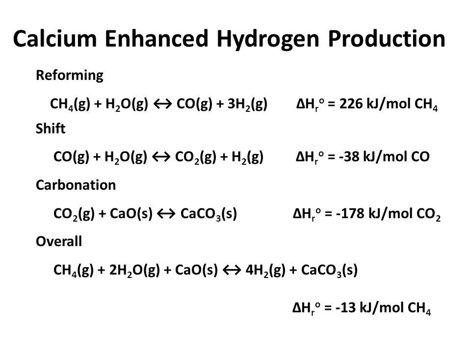 Reforming CH 4 (g) + H 2 O(g) ↔ CO(g) + 3H 2 (g) ∆H r o = 226 kJ/mol CH 4 Shift CO(g) + H 2 O(g) ↔ CO 2 (g) + H 2 (g) ∆H r o = -38 kJ/mol CO Carbonation CO 2 (g) + CaO(s) ↔ CaCO 3 (s) ∆H r o = -178 kJ/mol CO 2 Overall CH 4 (g) + 2H 2 O(g) + CaO(s) ↔ 4H 2 (g) + CaCO 3 (s) ∆H r o = -13 kJ/mol CH 4 Calcium Enhanced Hydrogen Production