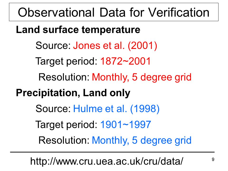 10 Land Surface Air Temperature Global, Annual, Anomaly from 1961-1990 climatology OBSERVATION YEAR 1872 2001 Each Model Run